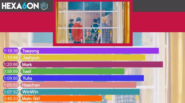 """Những idol """"vô hình"""" trong MV của nhóm: Mang tiếng visual mà thành viên BTS và BLACKPINK xuất hiện """"có cũng như không"""" - Ảnh 6."""