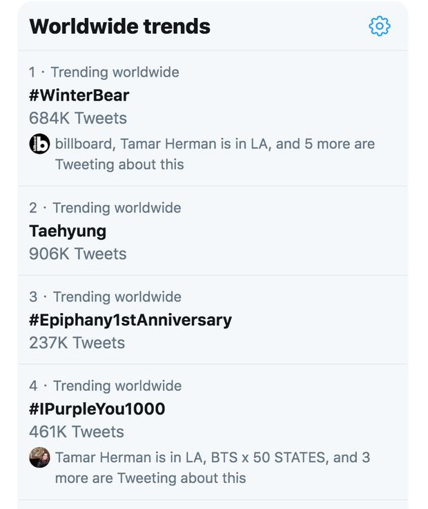 V (BTS) bất ngờ tung MV tự sản xuất lại còn hát tiếng Anh, một lèo chiếm luôn cả Top 4 Trending Worldwide - Ảnh 4.
