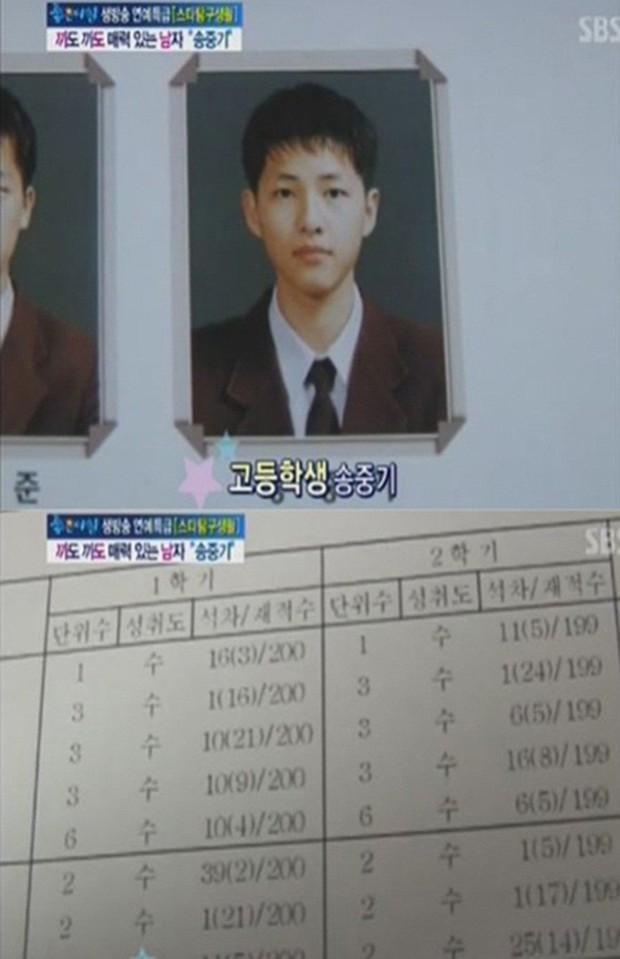 Ảnh tốt nghiệp của dàn tài tử hàng đầu Hàn Quốc: Nhan sắc thật được phơi bày, tài tử Người thừa kế gây sốc nhất - Ảnh 10.