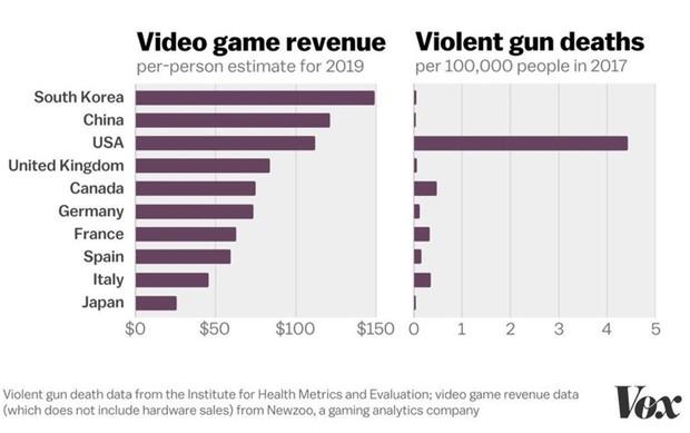 """Nhà phát hành game GTA """"mạnh miệng"""" đả kích phát ngôn của Tổng thống Donald Trump sau vụ xả súng tại Hoa Kỳ - Ảnh 2."""