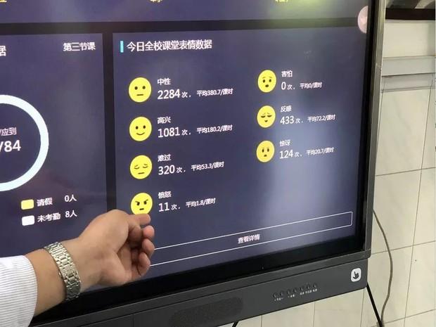 Hệ thống nhận diện khuôn mặt tại trường học Trung Quốc: Tự động báo phụ huynh khi trẻ vắng mặt, ngăn bạo lực nhưng lại khiến học sinh thêm áp lực - Ảnh 5.