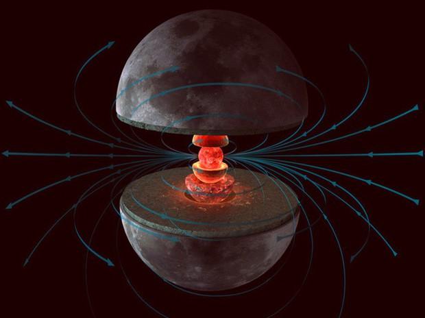 Tín hiệu phát ra từ hành tinh đã chết cho thấy tương lai của Trái Đất: Toàn bộ khí quyển và lớp vỏ dày sẽ bị lột sạch, để lộ lõi kim loại bay lơ lửng trong Vũ trụ - Ảnh 2.