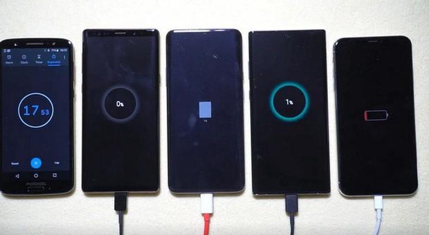 So sánh sạc nhanh trên Galaxy Note 10+ và OnePlus 7, iPhone XS Max: Bất ngờ đã xảy ra! - Ảnh 3.