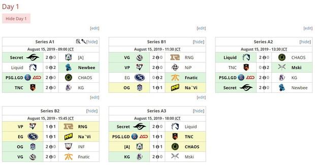 Giải eSports lớn nhất thế giới trong ngày mở màn: Có quá nhiều sạn, Team Liquid gây thất vọng, NaVi cầm chân đương kim vô địch - Ảnh 6.