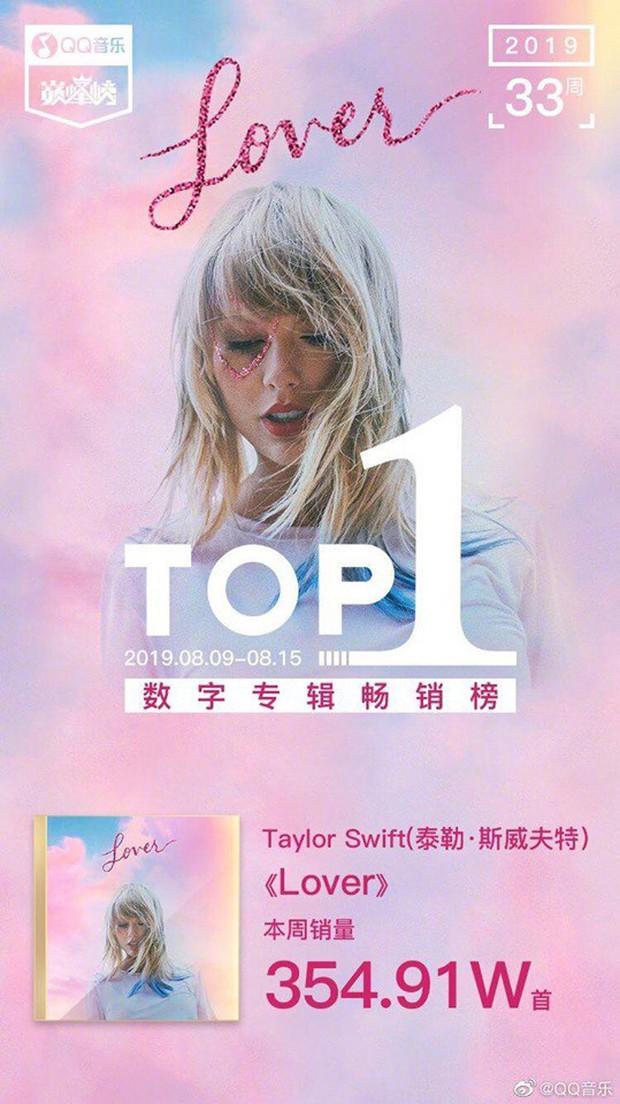Dù chưa chính thức phát hành nhưng album mới của Taylor Swift bất ngờ vượt qua thành tích khủng của Ariana Grande - Ảnh 2.