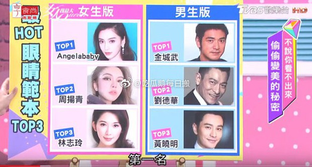 Netizen bầu chọn: Angela Baby sở hữu đôi mắt đứng top, mũi Phạm Băng Băng hoàn hảo bất chấp Song Hye Kyo - Jeon Ji Hyun - Ảnh 1.