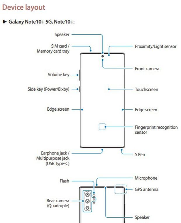 Bạn có biết cái lỗ bí ẩn này trên Galaxy Note 10 là gì không? - Ảnh 2.