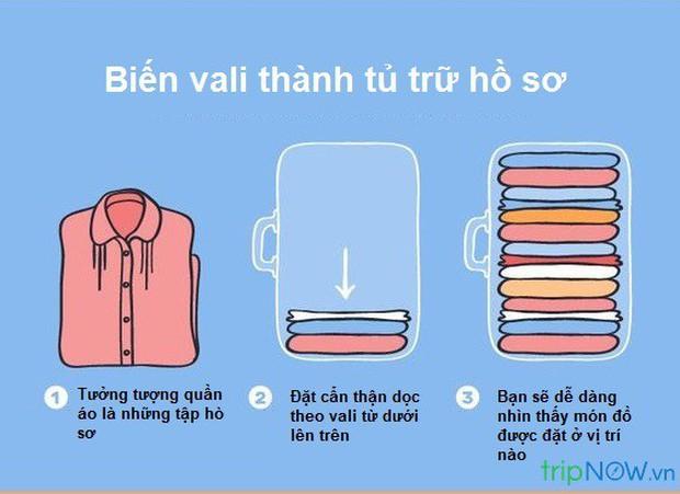 """Xếp hành lý du lịch cũng là một nghệ thuật, liệu bạn đã biết hết những """"tuyệt chiêu"""" pack đồ thông minh này chưa? - Ảnh 10."""