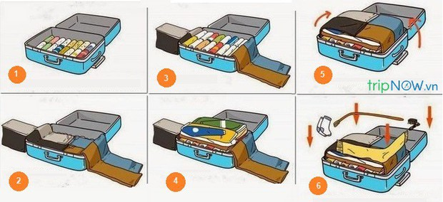 """Xếp hành lý du lịch cũng là một nghệ thuật, liệu bạn đã biết hết những """"tuyệt chiêu"""" pack đồ thông minh này chưa? - Ảnh 21."""