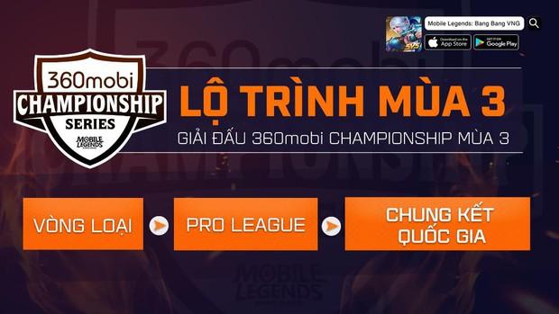 Sau ZD Esports, VEC Fantasy Main cũng giành vé đến SEA Games 30 sau khi vô địch giải đấu của bộ môn Mobile Legends: Bang Bang - Ảnh 6.