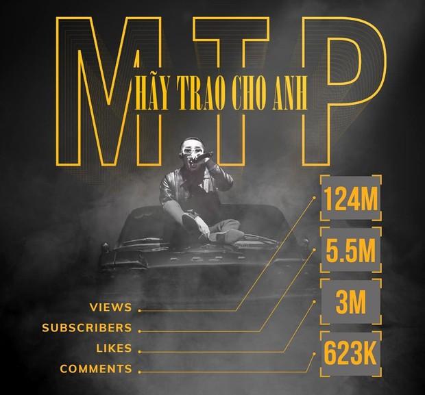 Tròn 1 tháng ra mắt MV Hãy Trao Cho Anh: thiết lập vô số kỷ lục bất bại chưa ai vượt qua của nhạc Việt - Ảnh 1.