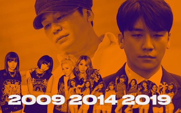 Lời nguyền mới của Kpop: Cứ 5 năm 1 lần lại xảy ra những biến động lớn, từ làm nên kỷ nguyên idol đến loạt scandal rúng động toàn Châu Á - Ảnh 27.