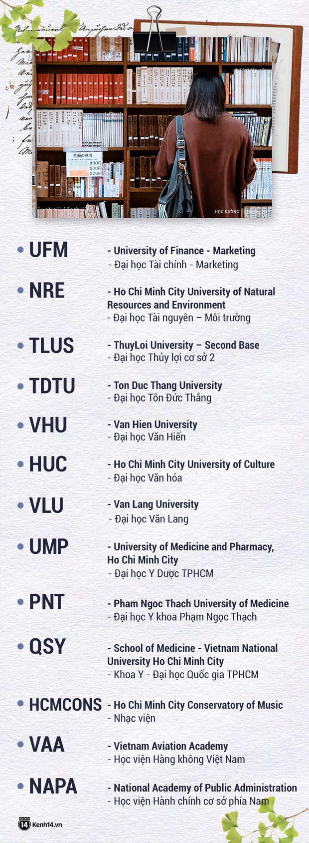 Thử thách nhìn tên viết tắt đoán trường Đại học: Nhiều chỗ chưa chuẩn, dễ bị nhầm lẫn, gây tranh cãi nhất là Bách Khoa TPHCM - Ảnh 4.