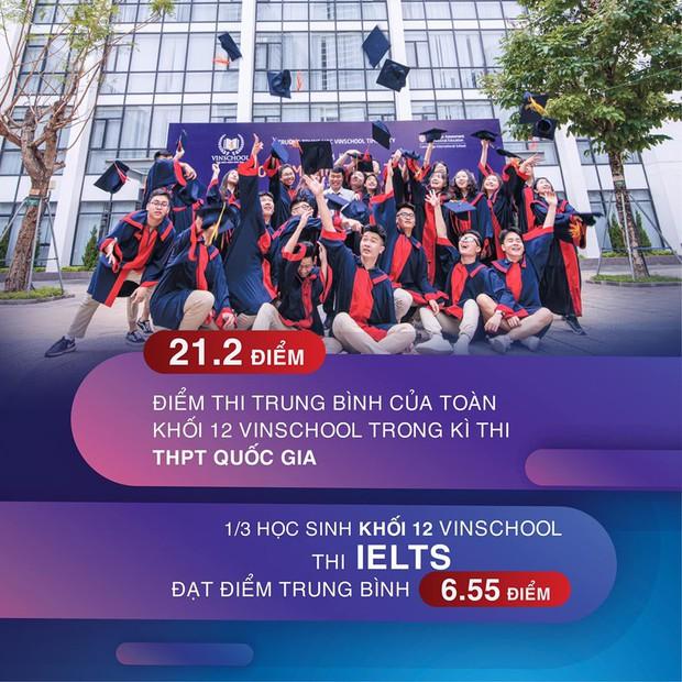 Bất ngờ trước điểm thi Đại học của học sinh Vinschool: Điểm trung bình 21.2, gần 73% em đạt trên 20 điểm - Ảnh 1.