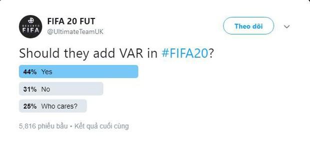 Liệu chúng ta có cần công nghệ VAR trong game FIFA 20? - Ảnh 4.