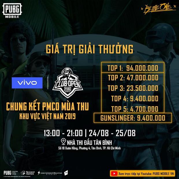 Ngày thi đấu đầu tiên của PUBG Mobile PMCO mùa Thu khu vực Việt Nam 2019: Các đội tuyển top đầu khẳng định sức mạnh vượt trội! - Ảnh 6.