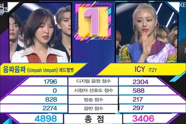 Bị chê flop đủ đường, Red Velvet vẫn thắng ITZY, lập thành tích cả TWICE lẫn BLACKPINK chưa làm được trong năm 2019 - Ảnh 1.