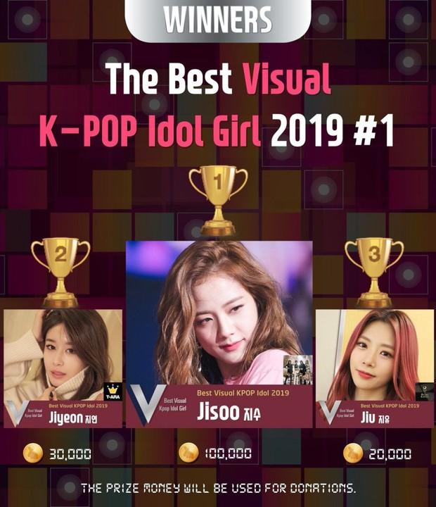 Top gương mặt đẹp nhất Kpop 2019: Visual đỉn nhất BTS và BLACKPINK lên ngôi, 1 idol vô danh gây khó hiểu vì vị trí quá cao - Ảnh 7.