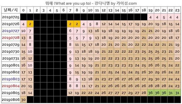 """""""Dớp"""" center quốc dân từ Produce 101: Solo lận đận, bài debut bị chê thậm tệ, đã thế còn dính scandal siêu to khổng lồ - Ảnh 7."""