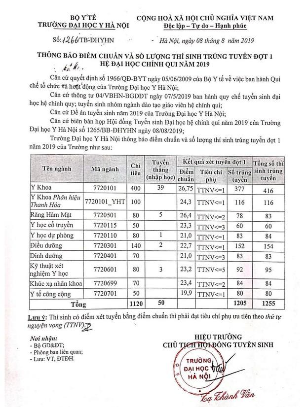 Điểm chuẩn Đại học Y Hà Nội năm 2019 cao nhất 26.75 điểm - Ảnh 1.