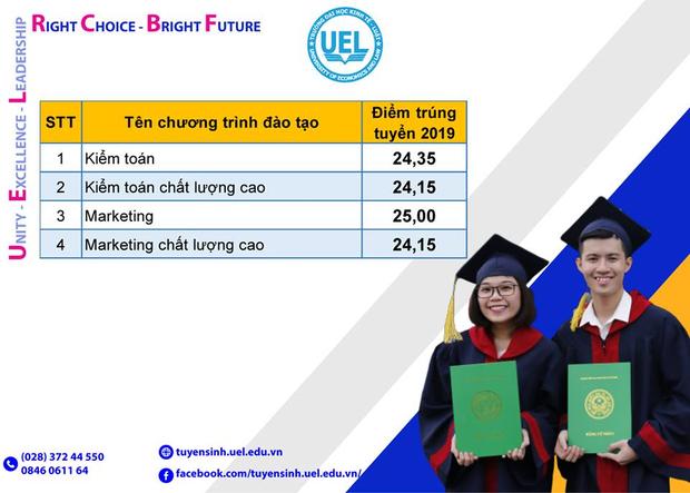 Điểm chuẩn Đại học Kinh tế - Luật (Đại học Quốc gia TP HCM) năm 2019 - Ảnh 4.