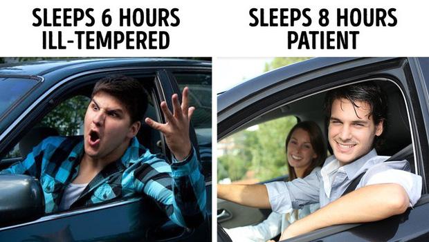 Giả sử mỗi ngày bạn được ngủ 8 tiếng, đây là những gì sẽ xảy ra - Ảnh 6.