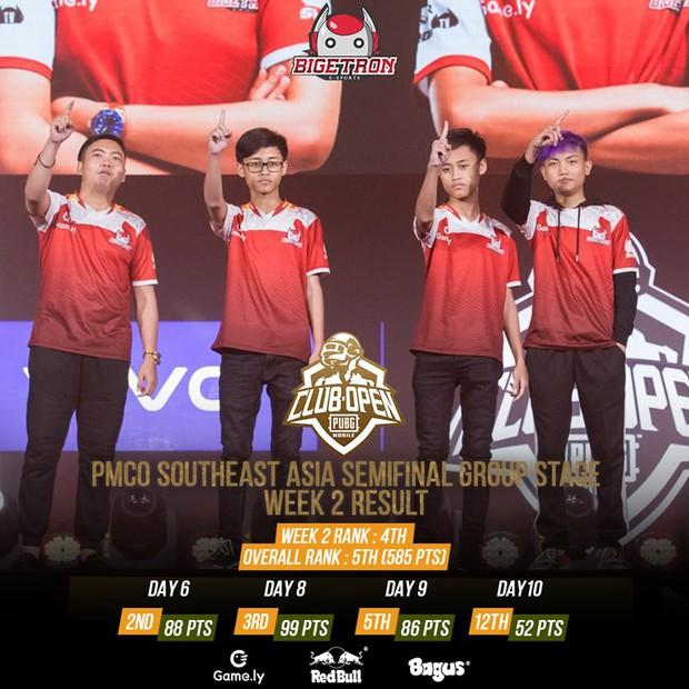 PUBG Mobile: Đây chính là những đối thủ sừng sỏ nhất của Việt Nam tại PMCO SEA League mùa Thu 2019 - Ảnh 4.