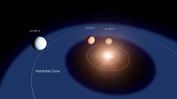 Video: NASA phát hiện 'siêu trái đất' tồn tại ngay gần chúng ta - Ảnh 2.