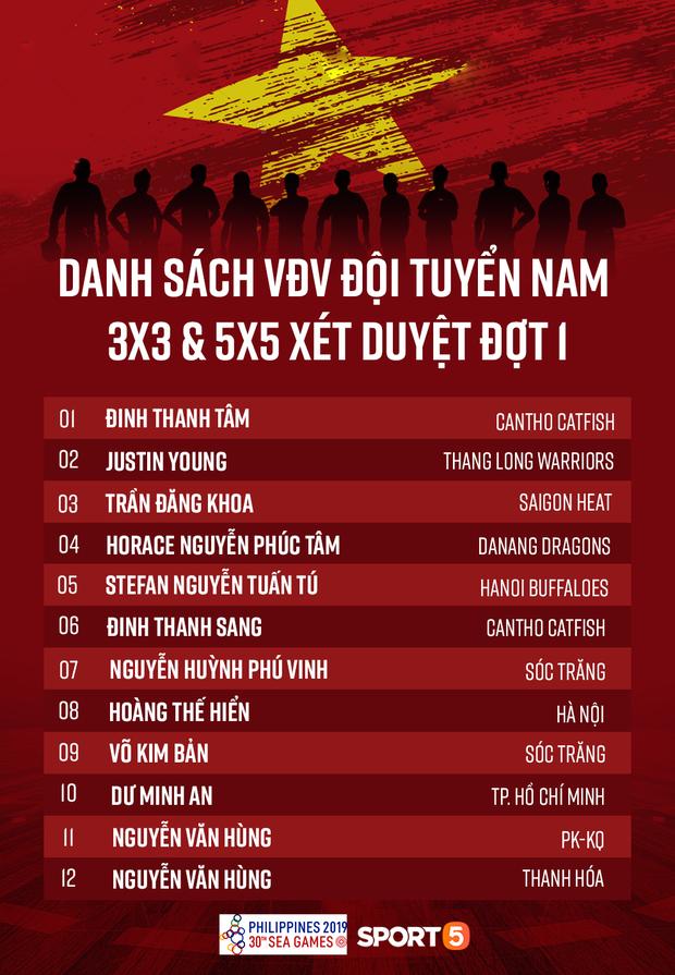 Danh sách đội tuyển nam và nữ tại SEA Games 2019: Dàn sao Saigon Heat chiếm phần lớn, TP Hồ Chí Minh tiếp tục đi đầu ở bóng rổ nữ - Ảnh 1.
