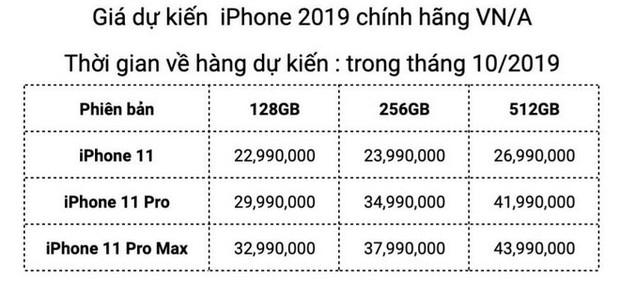 Tiết lộ giá iPhone 11: Dự kiến lên tới 44 triệu đồng tại Việt Nam - Ảnh 1.