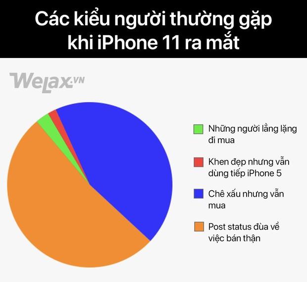 Trình làng chưa được 12 tiếng, cụm camera 3 ống kính to đùng ngã ngửa của iPhone 11 đã bị cộng đồng mạng gửi tặng nguyên một nồi ảnh chế - Ảnh 2.