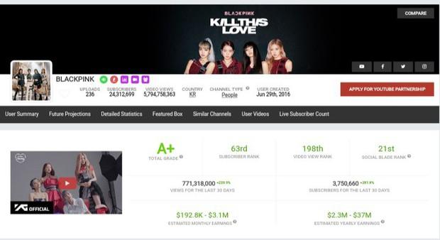 Đến Rosé còn giới thiệu BLACKPINK là nhóm nhạc hàng triệu view, fan ngại gì không tự hào về danh hiệu Nữ hoàng YouTube của idol nhà mình? - Ảnh 3.