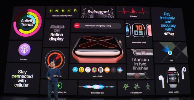 Apple công bố Apple Watch Series 5: Màn hình always-on, thêm la bàn, lựa chọn vỏ ngoài bằng titan, giá 399 USD - Ảnh 3.