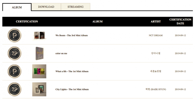Kang Daniel cuối cùng cũng được minh oan: Nhận chứng nhận Bạch kim kép từ Gaon, không có chuyện gian lận doanh số album! - Ảnh 7.