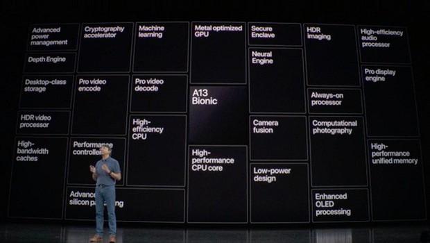 Đằng sau tên gọi Pro của những chiếc iPhone: Cơ hội trong mơ dành cho Samsung, Google và OPPO - Ảnh 2.