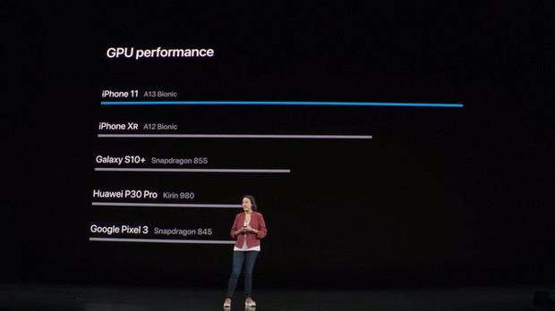 Bao lâu nay Apple đều ngó lơ các đối thủ khiêu chiến, tại sao nay lại lôi họ ra cà khịa trong sự kiện iPhone 11? - Ảnh 1.