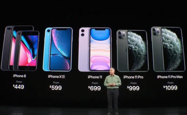 Nhìn những con số này mới hiểu: Nhiệm vụ đánh bại iPhone 11 của làng Android năm nay khó lắm đây! - Ảnh 3.