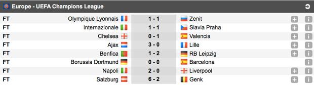 Từng là sát thủ khét tiếng trời Âu, nhưng giờ đây anh bạn thân của Messi sở hữu một thống kê vô cùng tệ hại - Ảnh 3.