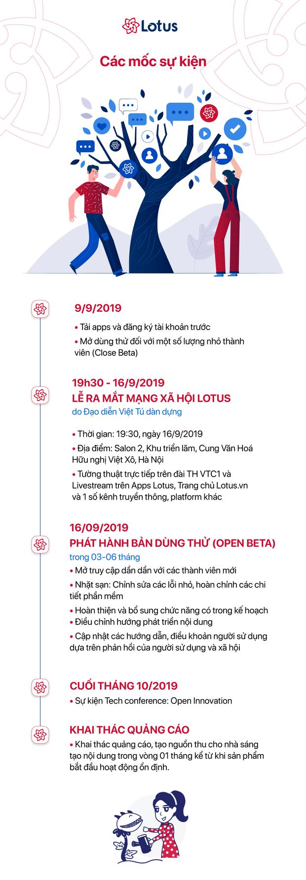 """Đạo diễn Việt Tú - chủ nhân của sân khấu 3D đỉnh cao trong đêm ra mắt MXH Lotus và bài chia sẻ tâm huyết: """"Hệ sinh thái kiến thức sẽ được mở rộng cho khắp chúng ta"""" - Ảnh 10."""