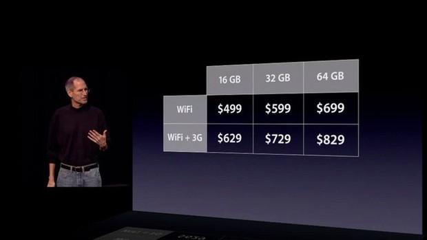 Cái chết của 9.7: Cái chết của iPad trong tầm nhìn Steve Jobs - Ảnh 2.