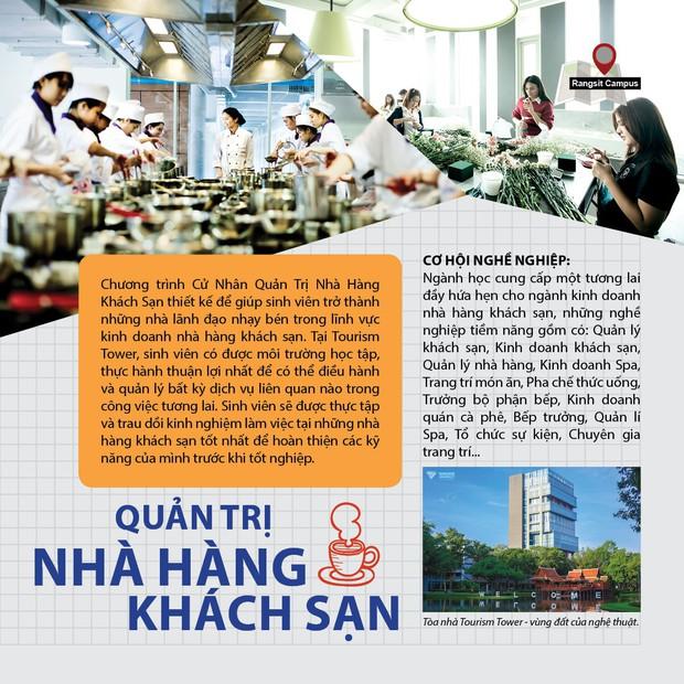 Khám phá Đại học BangKok, ngôi trường đẹp bậc nhất Thái Lan, đứng đâu cũng có ảnh sống ảo siêu đẹp - Ảnh 5.