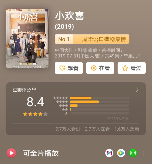 """Tiểu Hoan Hỉ dẫn đầu xu hướng phim Hoa Ngữ tháng 8, bàn tay vàng Vu Chính sao lại chịu """"lép vế"""" thế này? - Ảnh 3."""