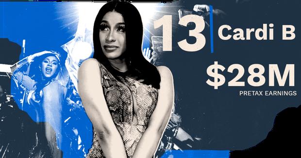 """Hay tin Nicki Minaj trở thành nữ rapper """"cá kiếm"""" nhất năm, Cardi B vội vã """"cà khịa"""" để đòi lại công bằng - Ảnh 2."""