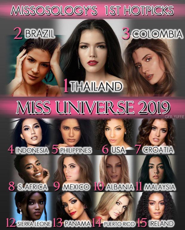 Missosology công bố BXH đầu tiên của Miss Universe 2019: Thái Lan được kỳ vọng lớn, Hoàng Thùy đứng thứ mấy? - Ảnh 1.