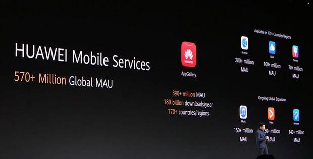 Huawei Mate 30 và Mate 30 Pro ra mắt: Màn hình chân trời, slow-motion 7680fps, loại bỏ nút vật lý, không có dịch vụ Google - Ảnh 1.