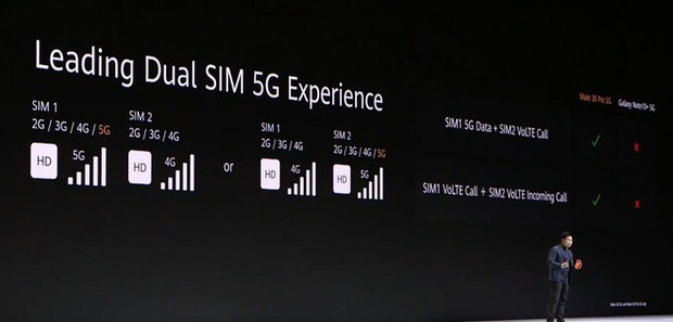 Huawei Mate 30 và Mate 30 Pro ra mắt: Màn hình chân trời, slow-motion 7680fps, loại bỏ nút vật lý, không có dịch vụ Google - Ảnh 15.