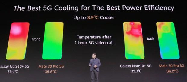 Huawei Mate 30 và Mate 30 Pro ra mắt: Màn hình chân trời, slow-motion 7680fps, loại bỏ nút vật lý, không có dịch vụ Google - Ảnh 19.