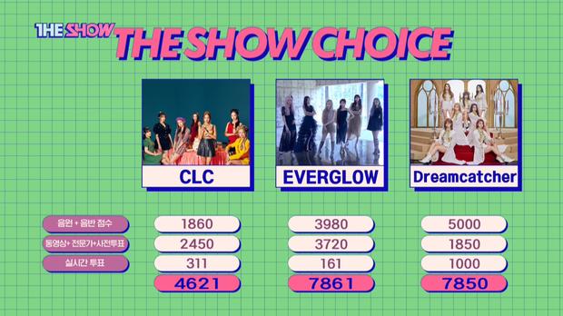 Bất chấp lời chê bai đạo BLACKPINK, EVERGLOW vẫn giành cúp đầu nhanh hơn cả TWICE và Red Velvet - Ảnh 1.