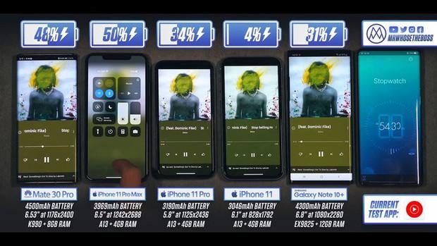 iPhone 11 Pro Max bứt phá top đầu pin trâu: Đánh bại cả Galaxy Note 10+ và Huawei Mate 30 Pro - Ảnh 1.