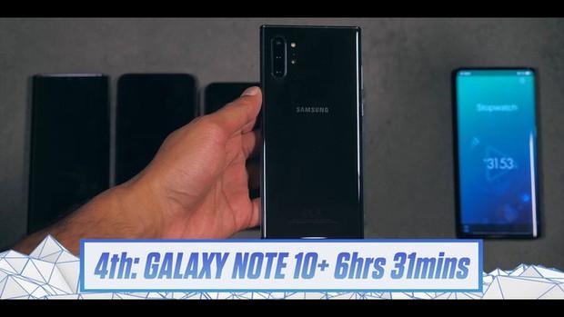 iPhone 11 Pro Max bứt phá top đầu pin trâu: Đánh bại cả Galaxy Note 10+ và Huawei Mate 30 Pro - Ảnh 2.
